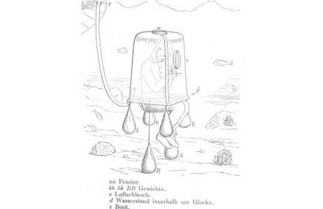 """3.Skizze von Ransonnets Taucherglocke, """"Ceylon. Skizzen seiner Bewohner, seines Thier- und Pflanzenlebens und Untersuchungen des Meeresgrundes nahe der Küste"""", Braunschweig, 1868, Bibliothek"""
